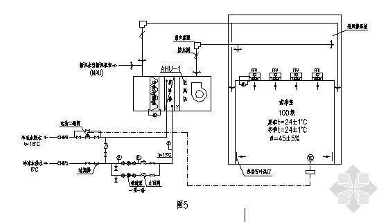 干表冷盘管冷冻水系统
