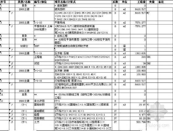 上海某锅炉厂钢构及土建工程量计算书