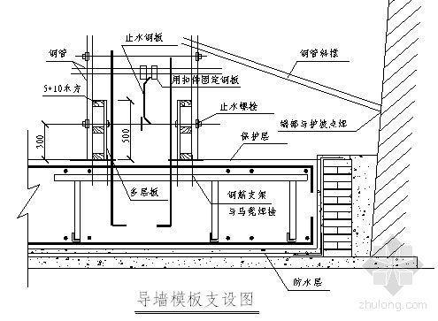 北京某商业建筑群模板施工方案