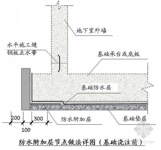 [天津]学校教学楼施工组织设计(框架结构)