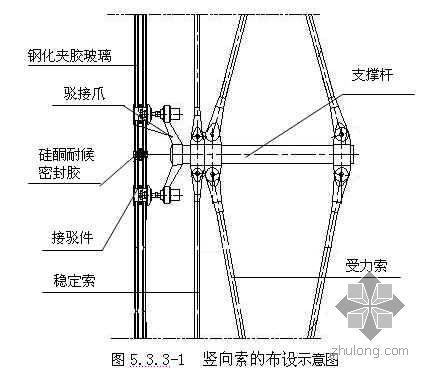 预应力索桁架点支式玻璃幕墙施工工法