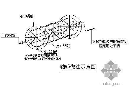 四川某财经大厦施工组织设计(框架结构)