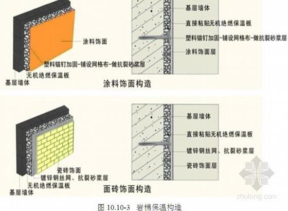 岩棉保温构造