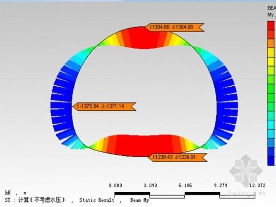 71m端墙式洞门短隧道设计图纸(附结构计算书)