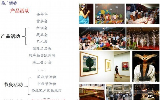 [青岛]城市综合体项目2013年营销计划书(营销推广策略)