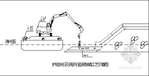 [山东]防护堤船抛施工方案