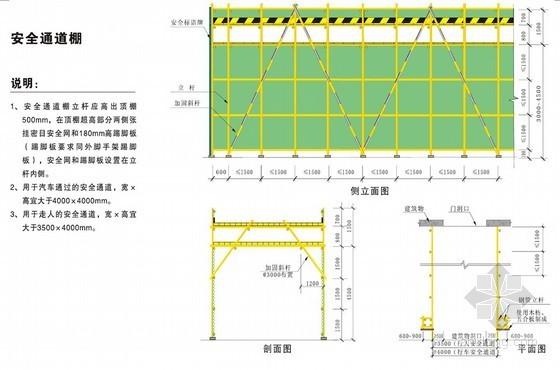 建筑工程集团土木工程专业安全管理标准化手册(160页 图文结合)