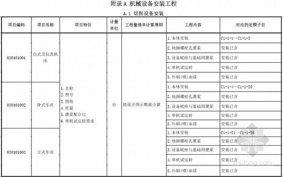 [广东]2013版通用安装工程工程量清单计价指引(294页)