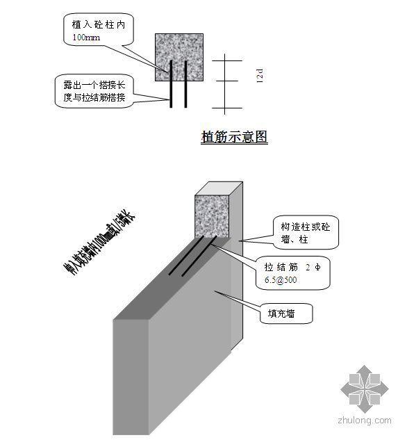 太原某住宅项目砌体工程施工方案
