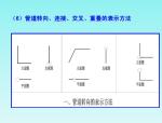 管道安装工程识图(169页详解)