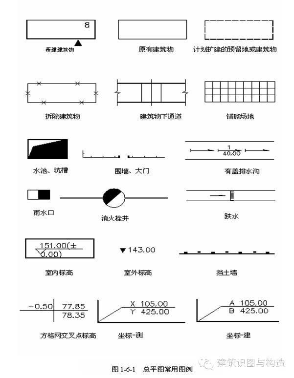 建筑施工图识读技巧,五分钟解决识图所有障碍