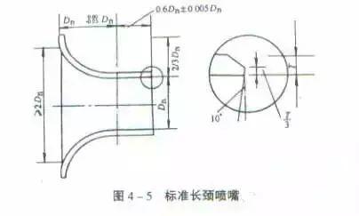 风管安装的21种质量通病_12