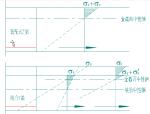 装配式简支梁桥的设计和构造(PPT 59页)