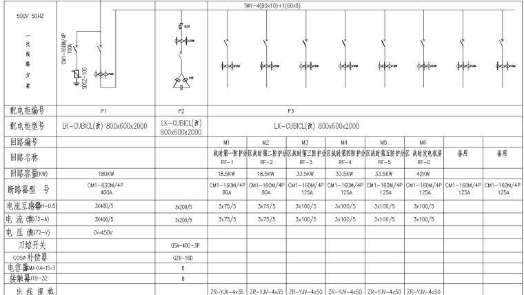 某小区高层地下室电气施工图_3