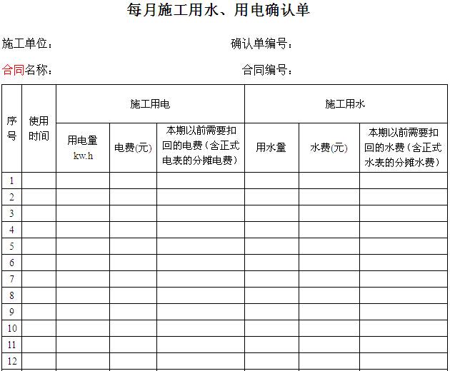知名房地产公司工程管理表格(322页,表格丰富)_4