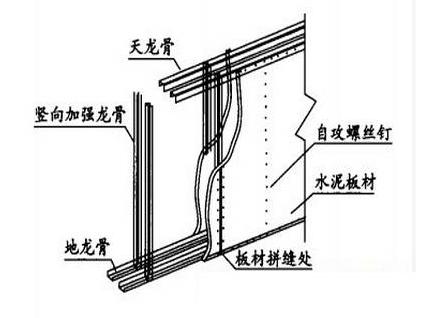 新材料的学习 | 轻钢龙骨发泡混凝土隔墙结构施工方法及工艺