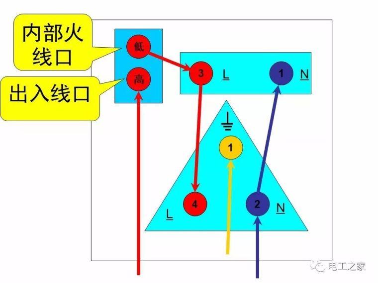 全彩图深度详解照明电路和家用线路_77