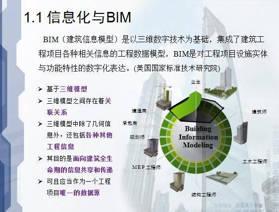 6个BIM案例带你解开BIM的神秘面纱
