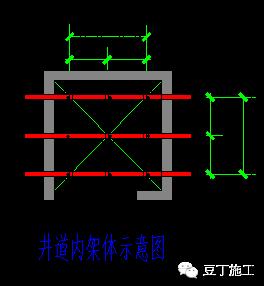一次搞懂型钢悬挑脚手架施工工艺(含验收)_35