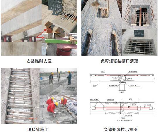公路工程路基桥涵标准化施工指导手册