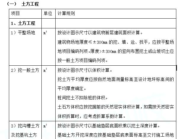 清单看图算量组价(土建)精讲讲义word124页(图文案例)_7