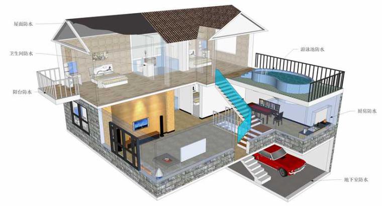 建筑防水工程基础知识讲解培训PPT(76页,附图讲解详细)