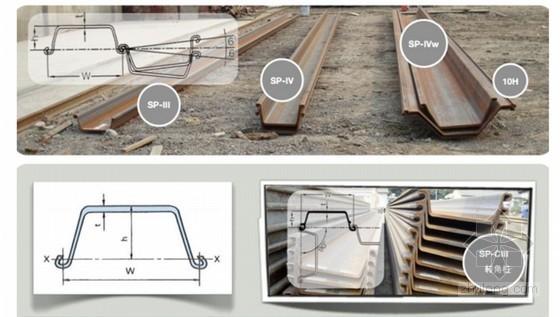 iv型钢板桩施工方案资料下载-[山东]桥梁工程双层拉森钢板桩基坑支护专项施工方案(含基坑支护计算书)