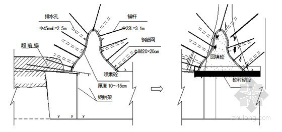[四川]一级水电站左岸开挖工程施工组织设计380页