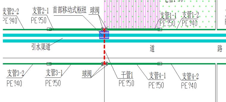 滴灌系统典型设计_3