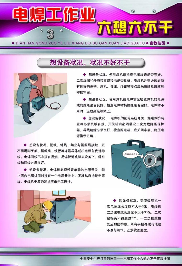施工现场安全生产管理与电焊工作业安全挂图,来一波!_9