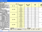 设计计算小软件与计算方法资料