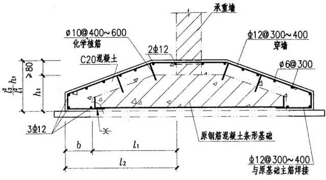 结构加固,基础与砖墙的加固解析