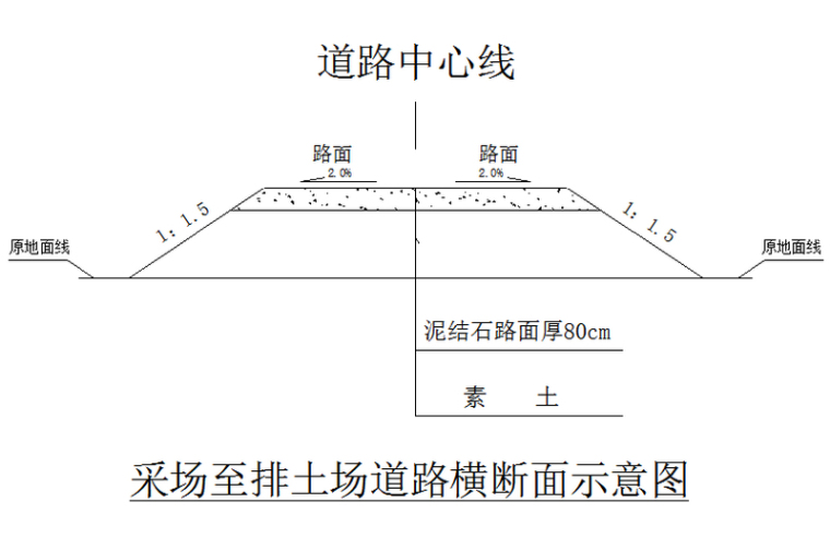 煤矿采空区灾害综合治理工程施工组织设计(108页)