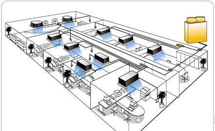 vrv空调系统资料下载-[江苏]南通VRV多联机空调工程施工组织设计(108页)