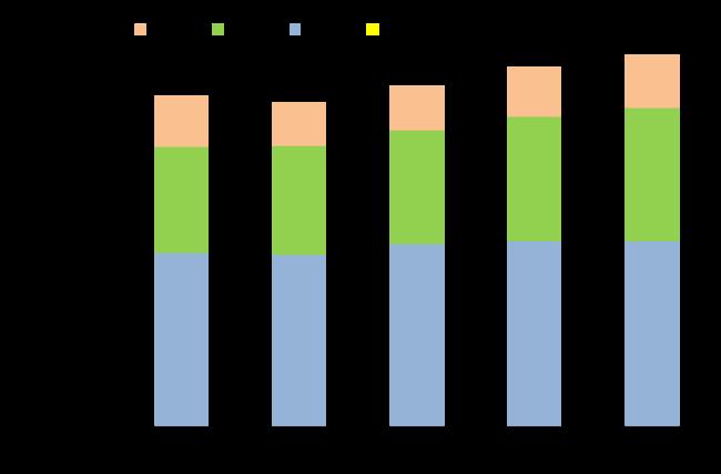 [数据]2018年交通运输行业发展统计公报_15