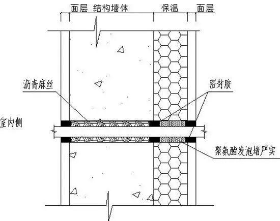 万科防渗漏施工做法图文讲解_6