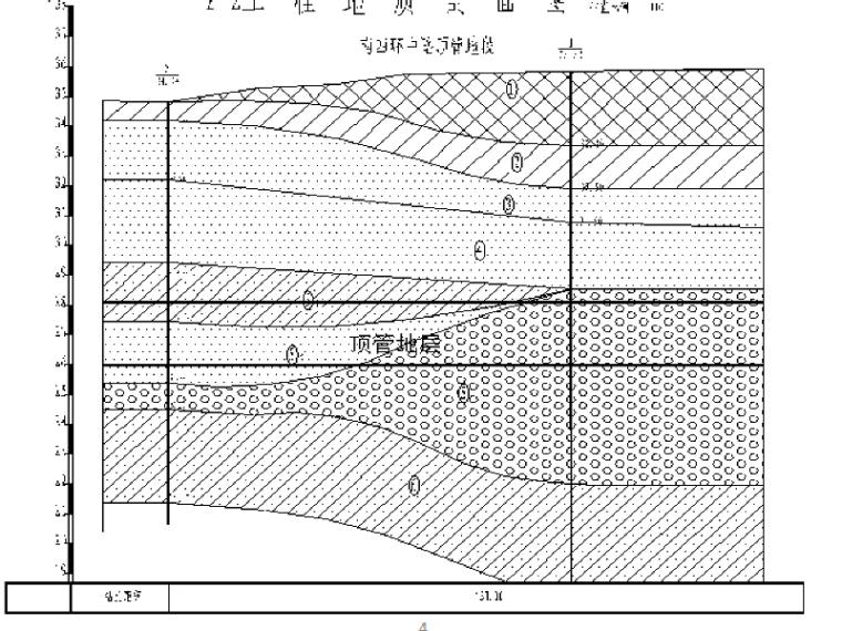 [北京]南四环路桥梁工程顶管施工方案