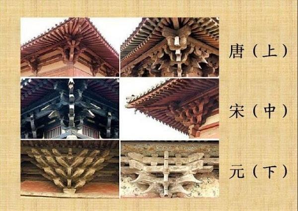 细说中国古建筑屋顶的等级划分
