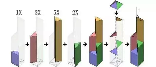 致敬贝聿铭:世界上最会用「三角形」的建筑大师_49