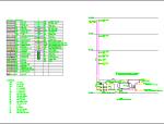 某厂区给排水施工图设计(含给水、排水流程图)