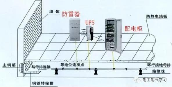 建筑电气安装的五大问题及防治方法
