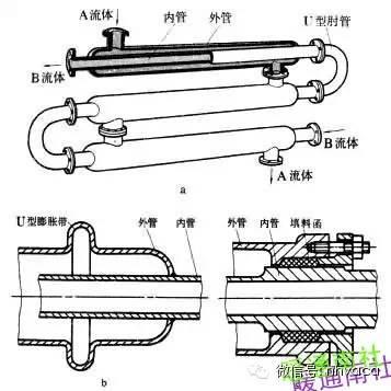 暖通制冷空调各类换热器汇总全面简析_10