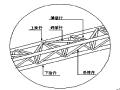 桥沟河跨越管架桁架制作、安装施工方案
