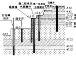 国家大剧院深基坑地下水控制设计及施工技术