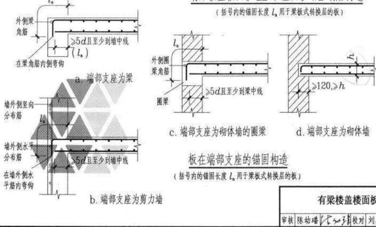現場墻、板、梁鋼筋連接施工要點及常見問題_18
