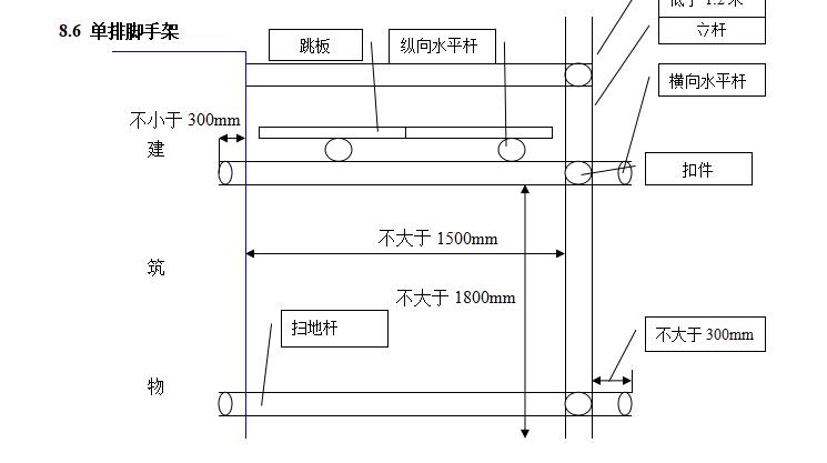 简易式扣件钢管脚手架搭设及验收技术规范