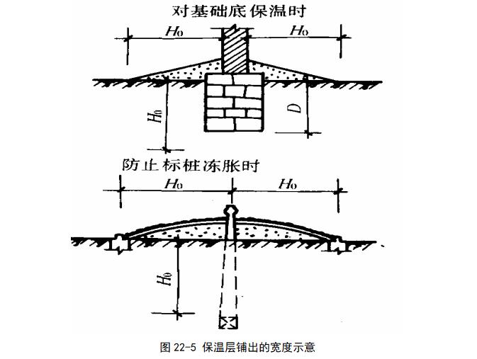 [河北]快速路系统工程冬季施工方案(word,53页)