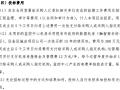 [高密]安全防护工程PPP项目招标文件(共118页)