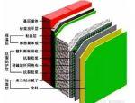 详解外墙保温的施工方法,很详细!