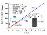 日本建筑物抗震加固新技术论文